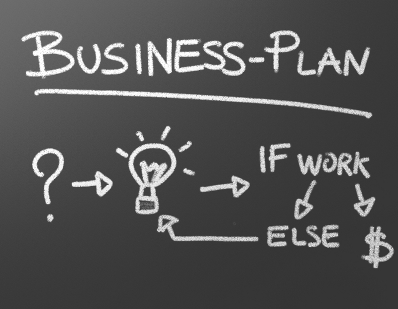 Business plan funding request